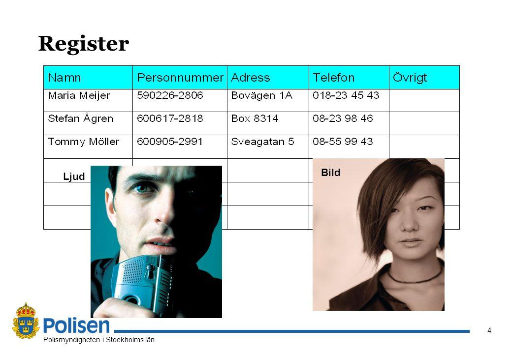Register Bild Ljud