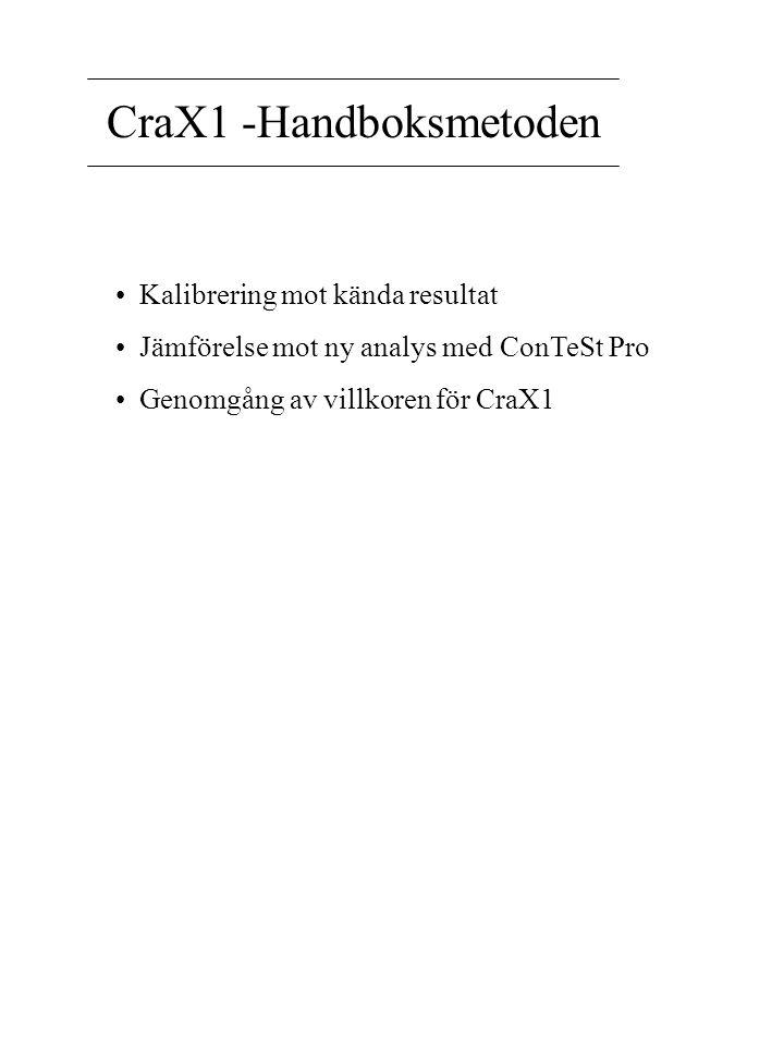 CraX1 -Handboksmetoden