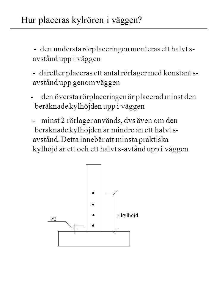 Hur placeras kylrören i väggen