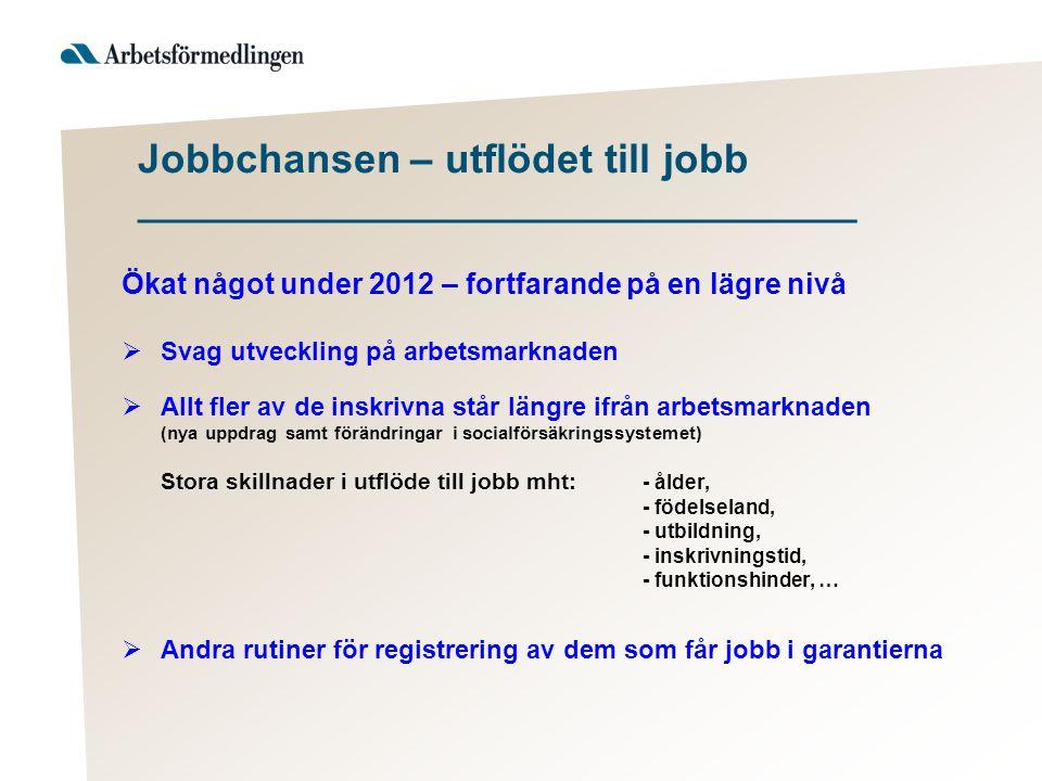 Jobbchansen – utflödet till jobb _____________________________________