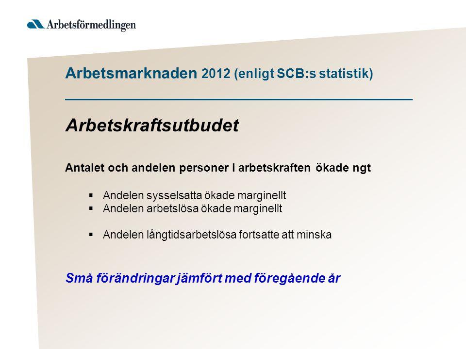 Arbetsmarknaden 2012 (enligt SCB:s statistik) ________________________________________