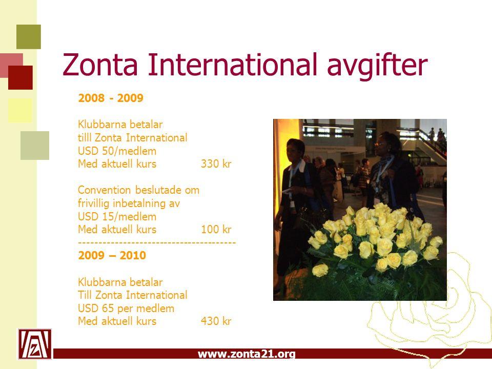 Zonta International avgifter