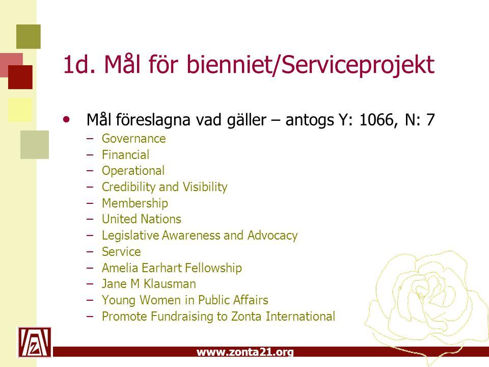 1d. Mål för bienniet/Serviceprojekt