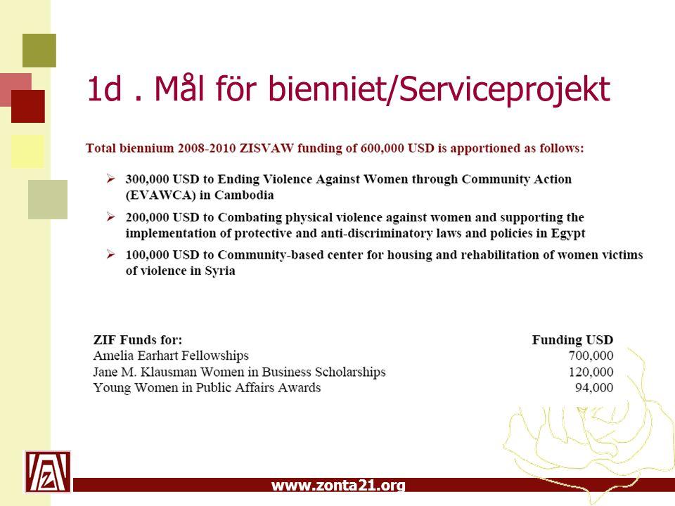 1d . Mål för bienniet/Serviceprojekt