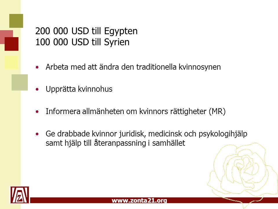 200 000 USD till Egypten 100 000 USD till Syrien