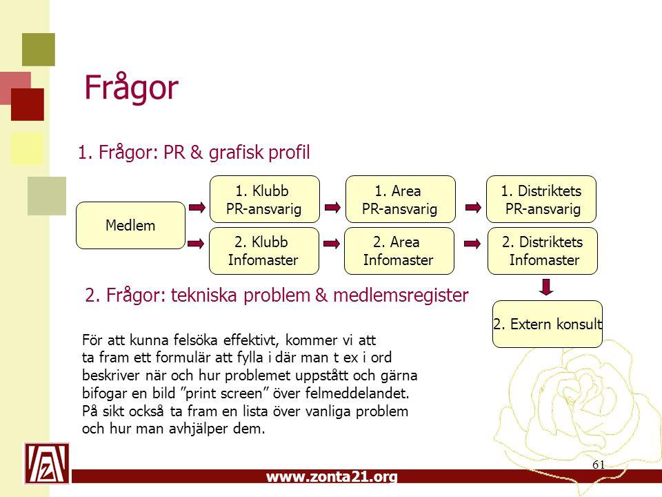 Frågor 1. Frågor: PR & grafisk profil