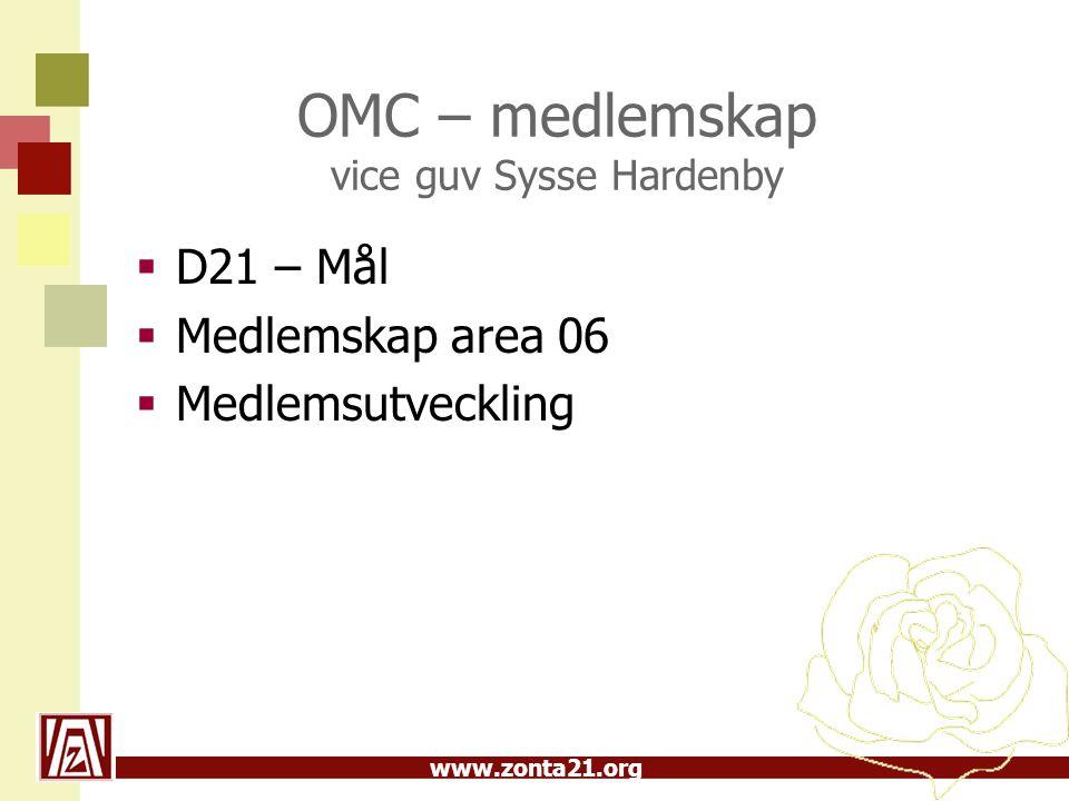 OMC – medlemskap vice guv Sysse Hardenby