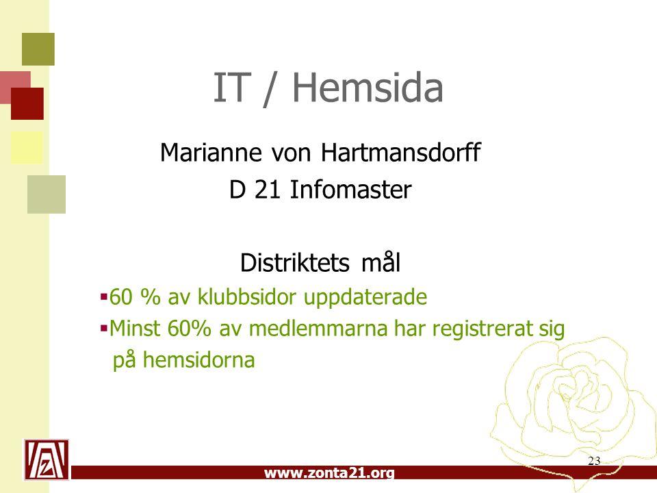 Marianne von Hartmansdorff