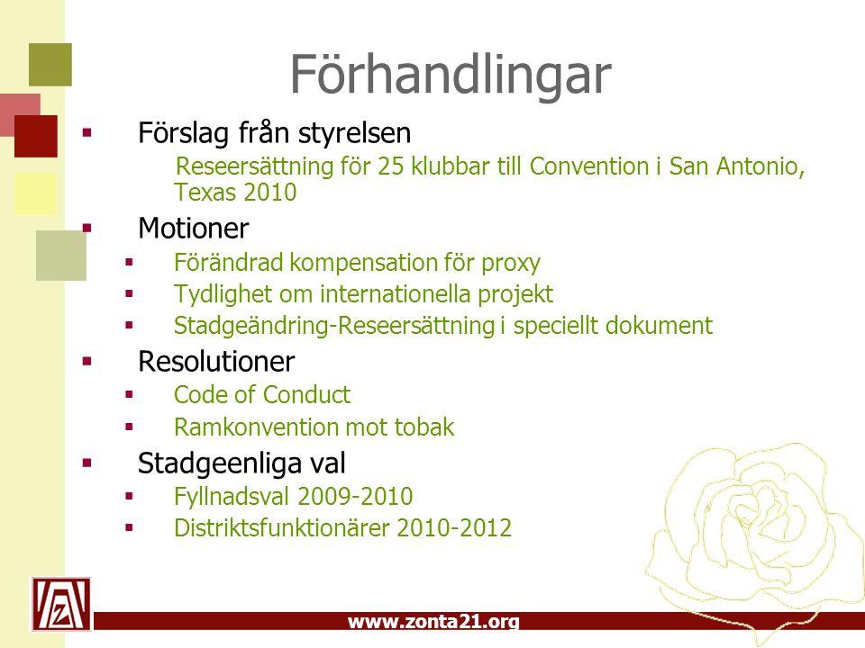 Förhandlingar Förslag från styrelsen Motioner Resolutioner