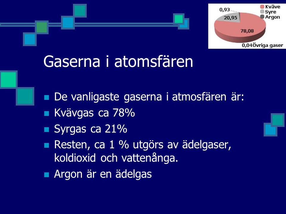 Gaserna i atomsfären De vanligaste gaserna i atmosfären är: