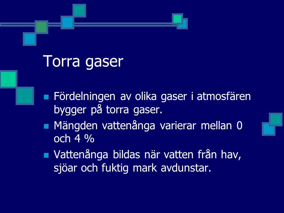 Torra gaser Fördelningen av olika gaser i atmosfären bygger på torra gaser. Mängden vattenånga varierar mellan 0 och 4 %