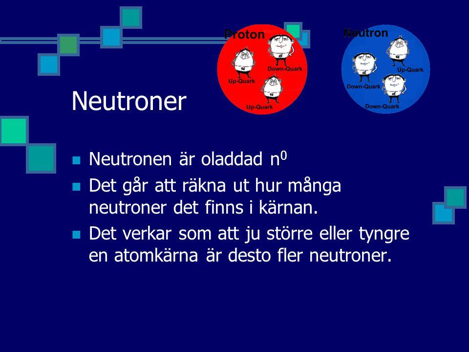 Neutroner Neutronen är oladdad n0