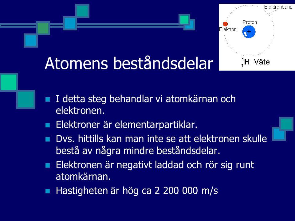 Atomens beståndsdelar