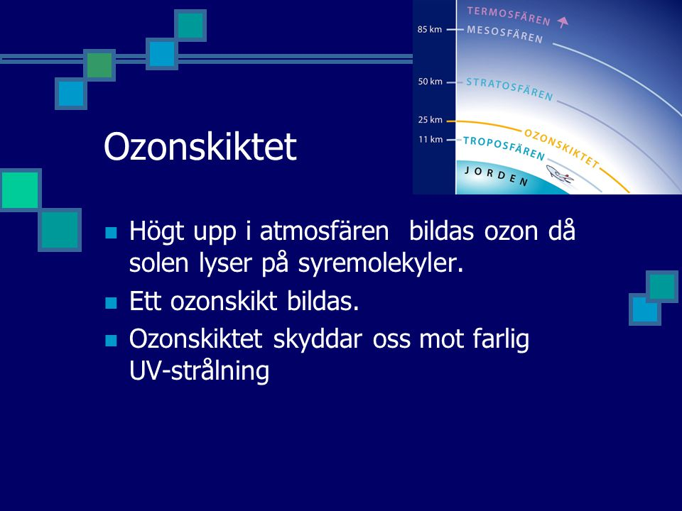 Ozonskiktet Högt upp i atmosfären bildas ozon då solen lyser på syremolekyler. Ett ozonskikt bildas.