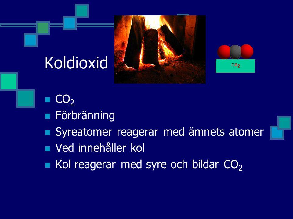 Koldioxid CO2 Förbränning Syreatomer reagerar med ämnets atomer
