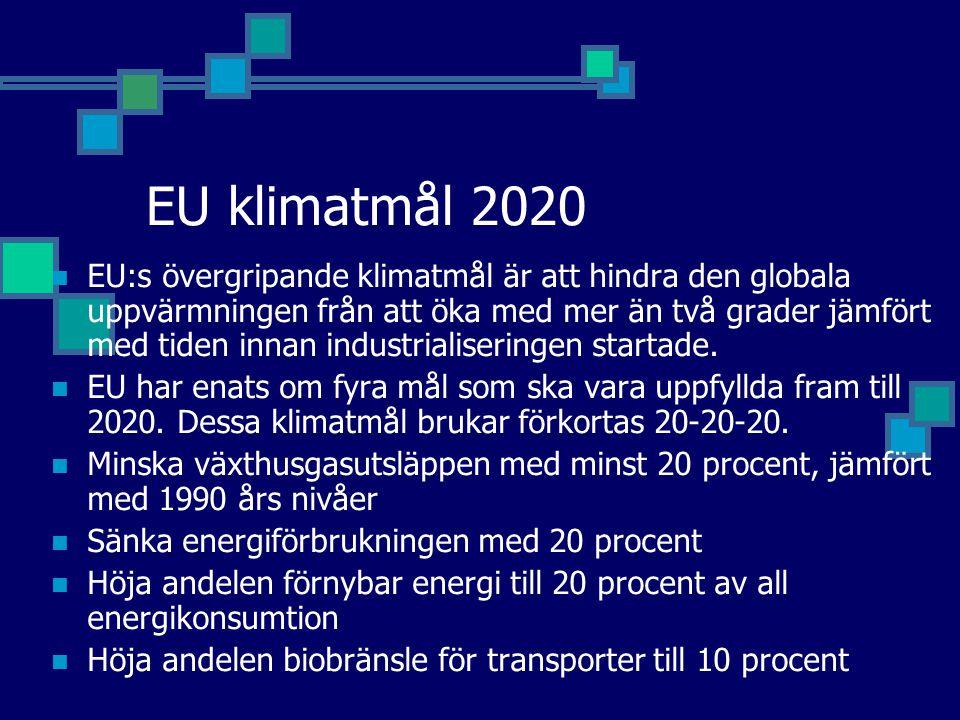 EU klimatmål 2020