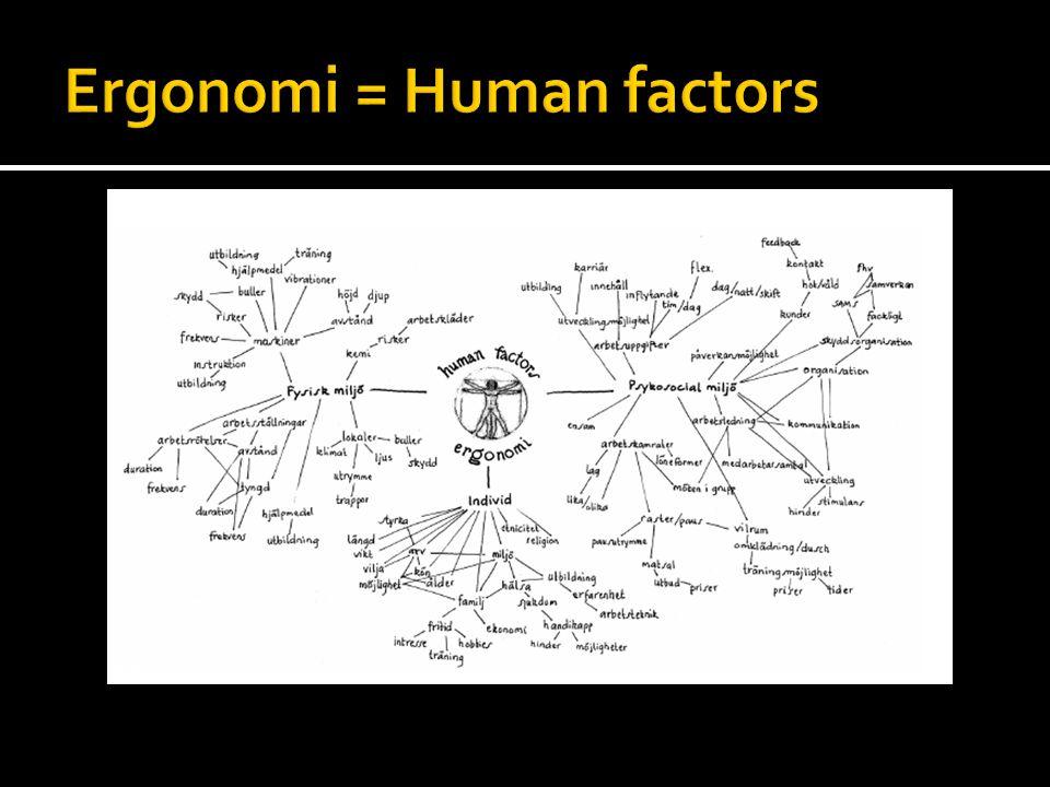 Ergonomi = Human factors