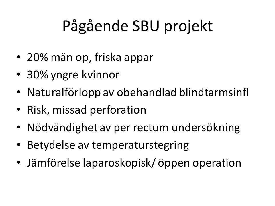 Pågående SBU projekt 20% män op, friska appar 30% yngre kvinnor