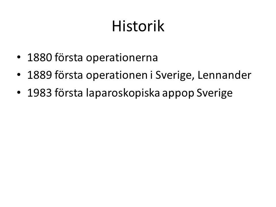 Historik 1880 första operationerna