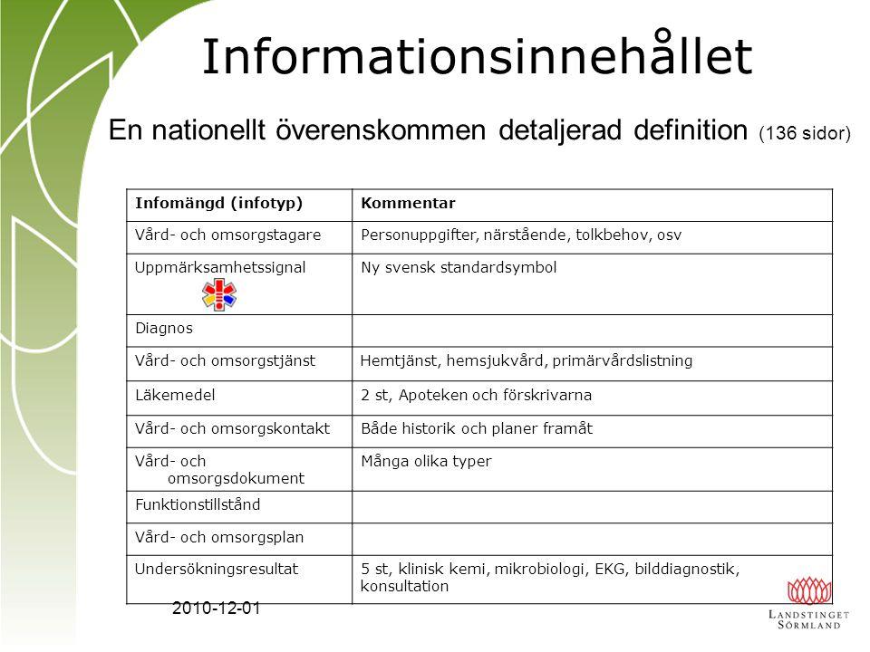 Informationsinnehållet
