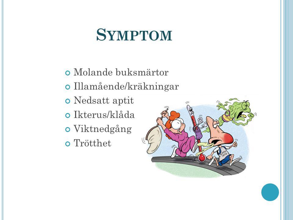 Symptom Molande buksmärtor Illamående/kräkningar Nedsatt aptit