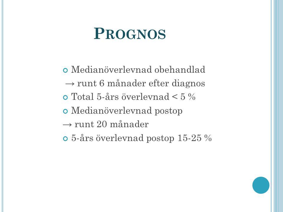 Prognos Medianöverlevnad obehandlad → runt 6 månader efter diagnos