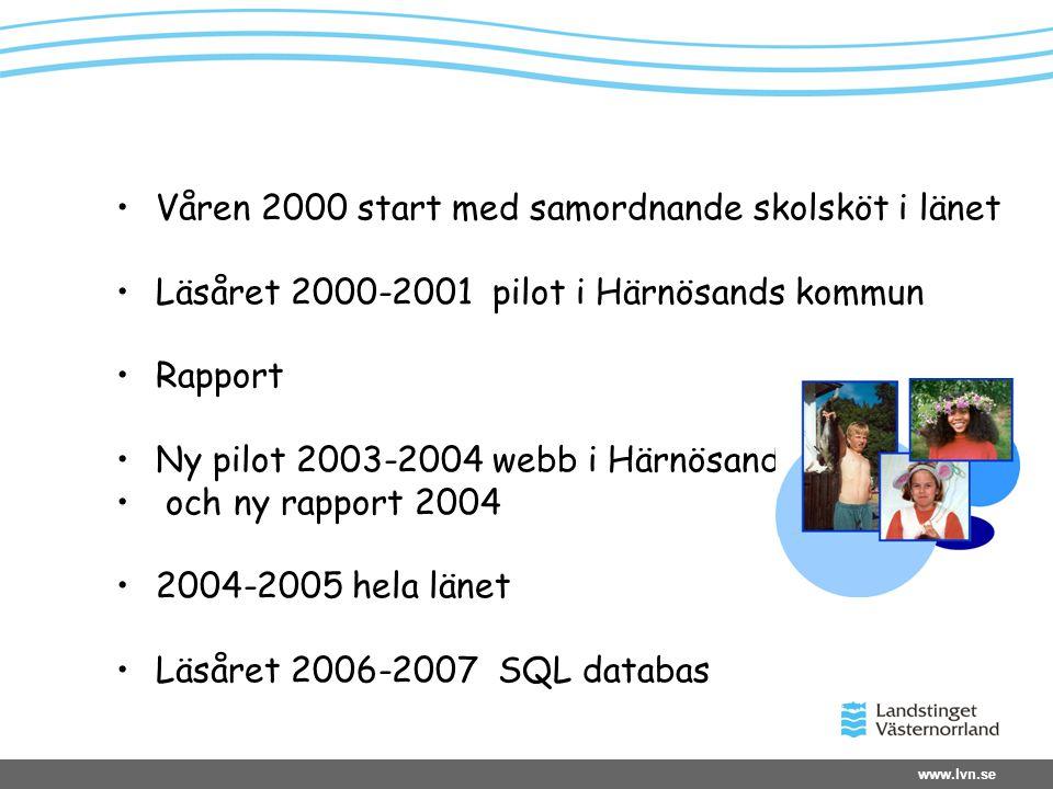 Våren 2000 start med samordnande skolsköt i länet