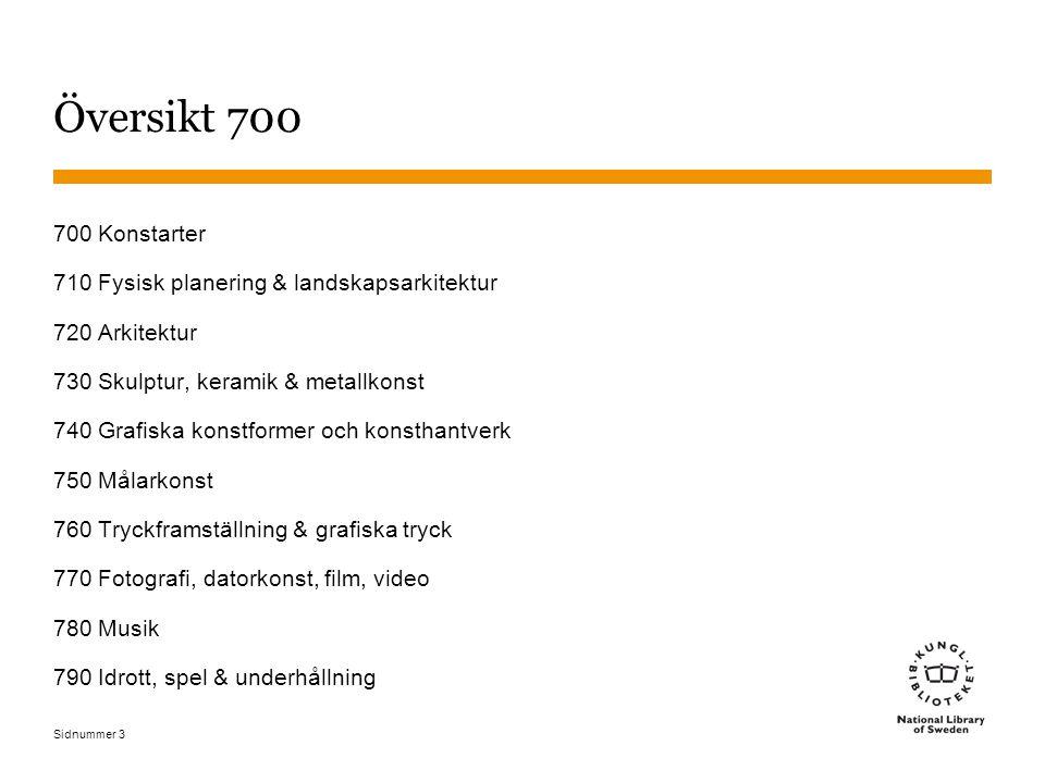 Översikt 700 700 Konstarter 710 Fysisk planering & landskapsarkitektur