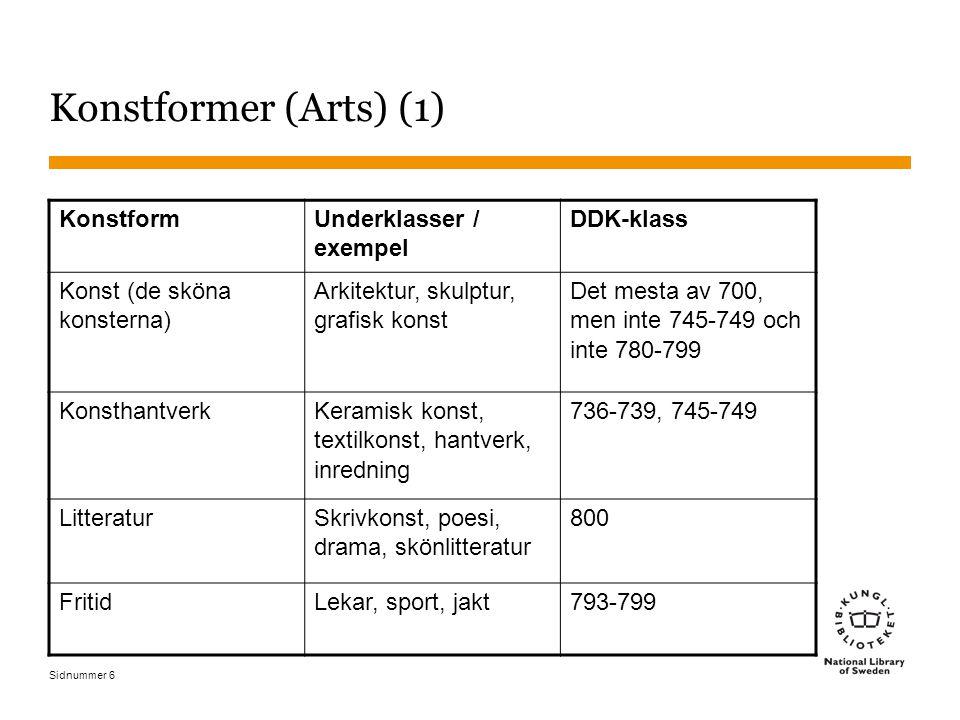 Konstformer (Arts) (1) Konstform Underklasser / exempel DDK-klass