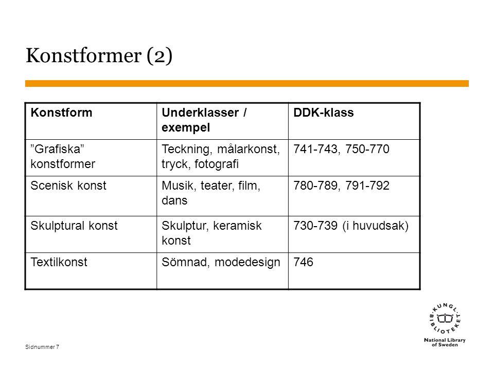 Konstformer (2) Konstform Underklasser / exempel DDK-klass