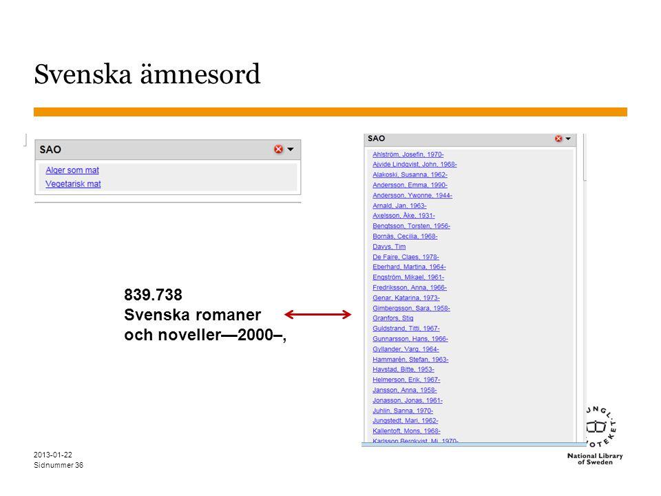 Svenska ämnesord 839.738 Svenska romaner och noveller—2000–,