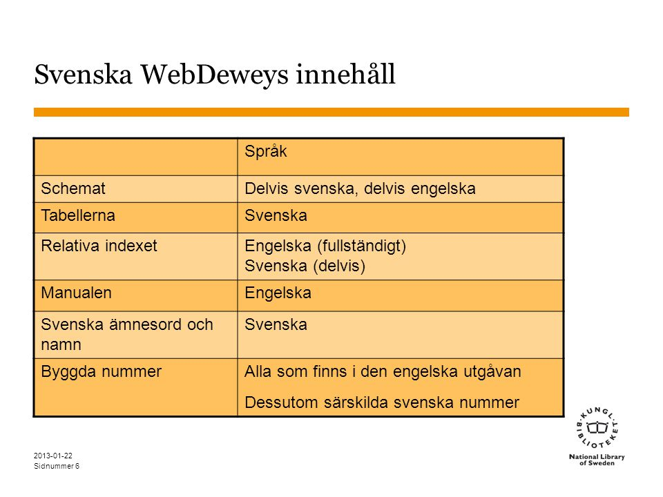 Svenska WebDeweys innehåll