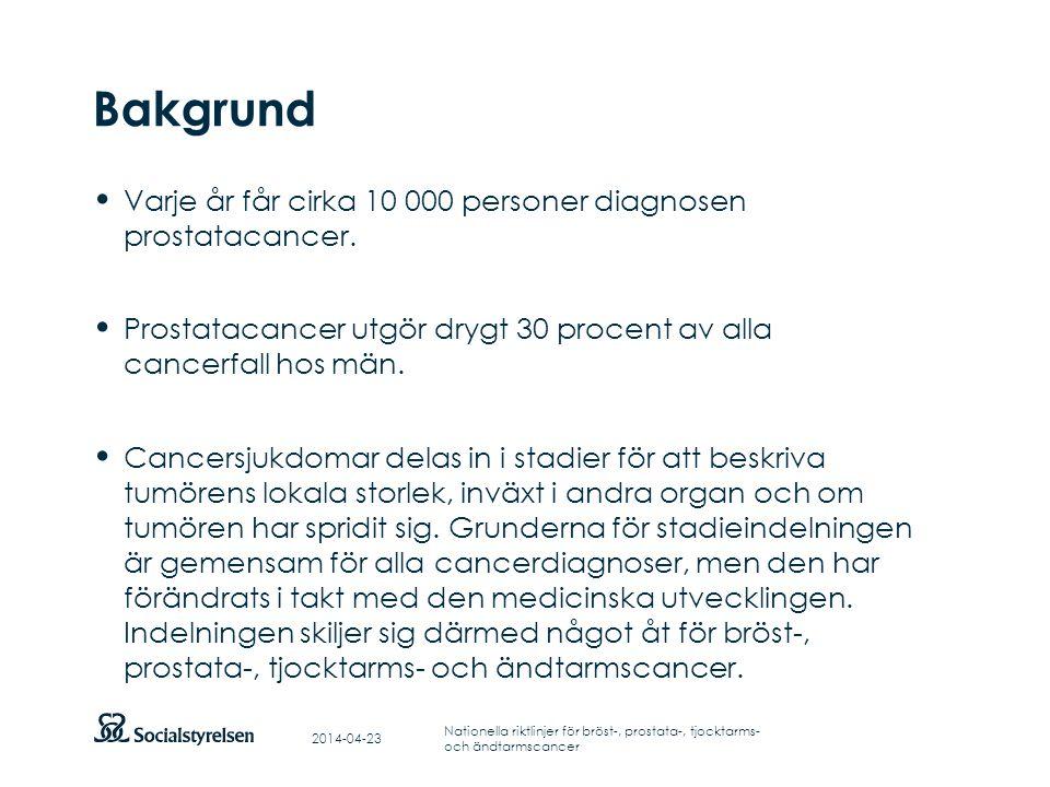 Bakgrund Varje år får cirka 10 000 personer diagnosen prostatacancer.