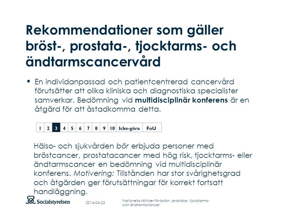 Rekommendationer som gäller bröst-, prostata-, tjocktarms- och ändtarmscancervård
