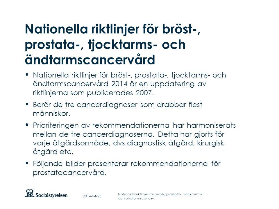 Nationella riktlinjer för bröst-, prostata-, tjocktarms- och ändtarmscancervård