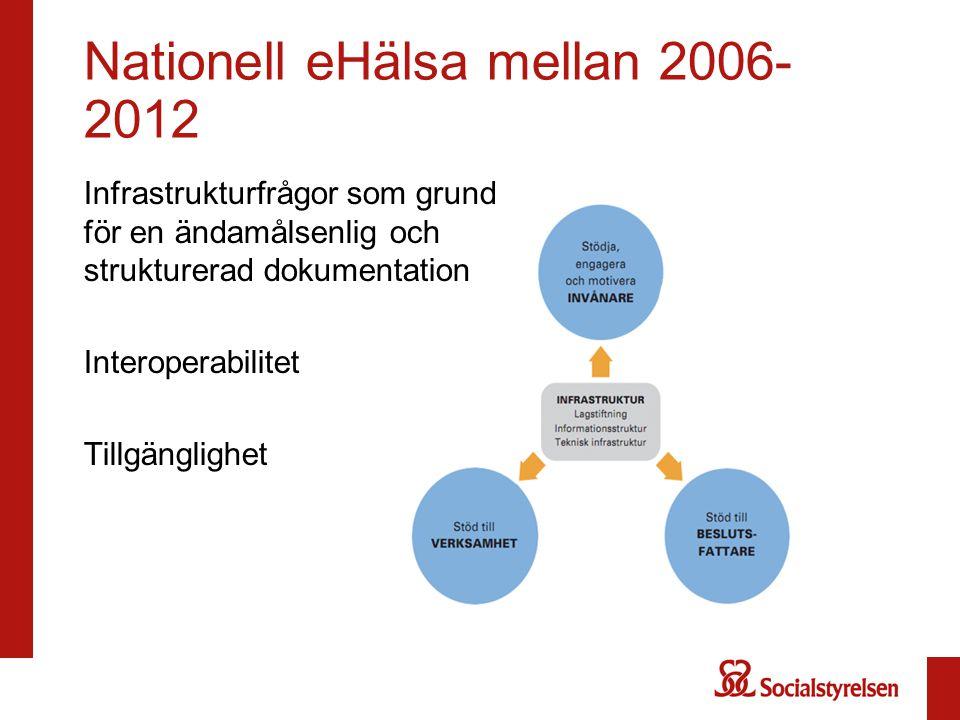 Nationell eHälsa mellan 2006-2012