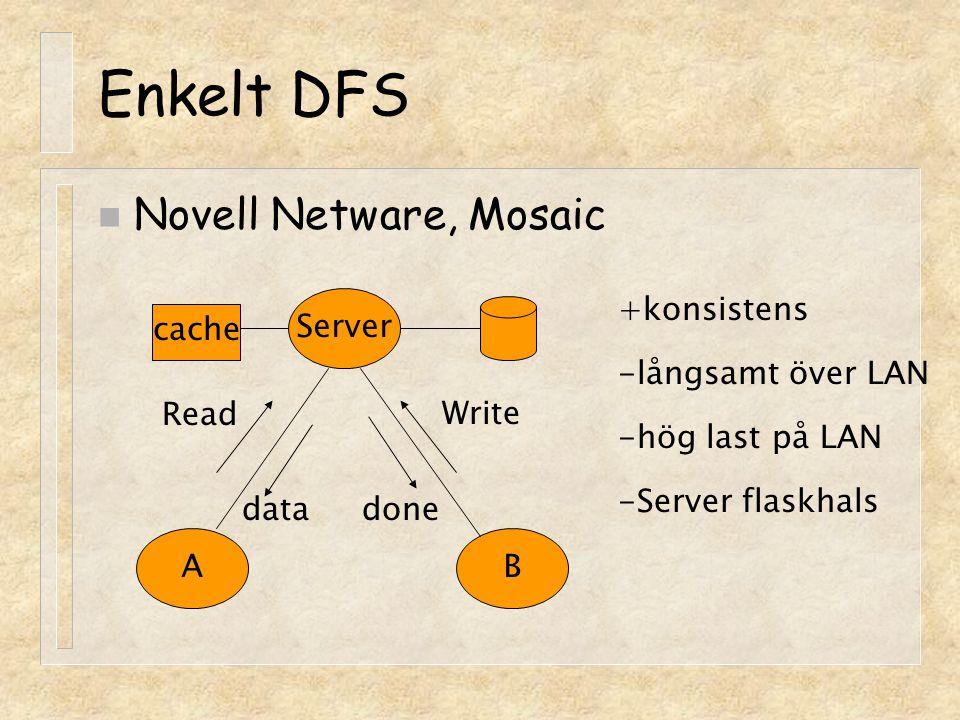Enkelt DFS Novell Netware, Mosaic Server +konsistens cache