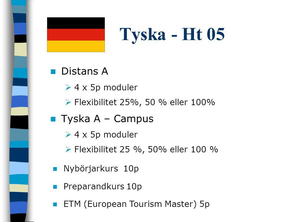 Tyska - Ht 05 Distans A Tyska A – Campus 4 x 5p moduler