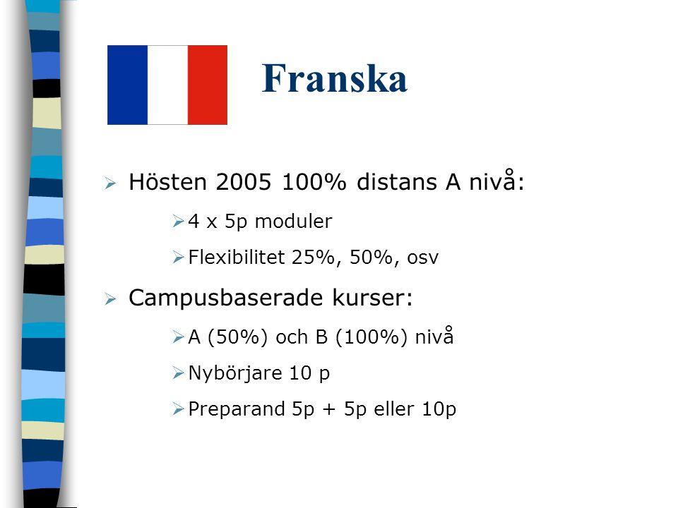 Franska Hösten 2005 100% distans A nivå: Campusbaserade kurser: