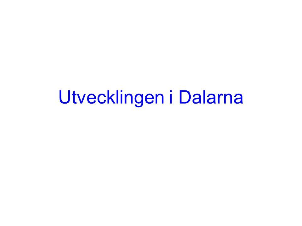 Utvecklingen i Dalarna