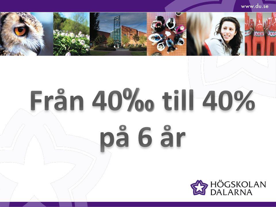 Från 40‰ till 40% på 6 år