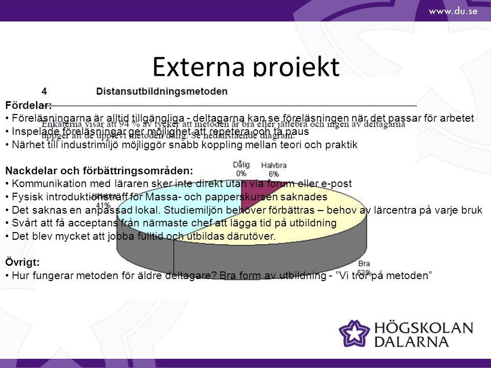 Externa projekt Stora Enso Ludvika kommun Fördelar: