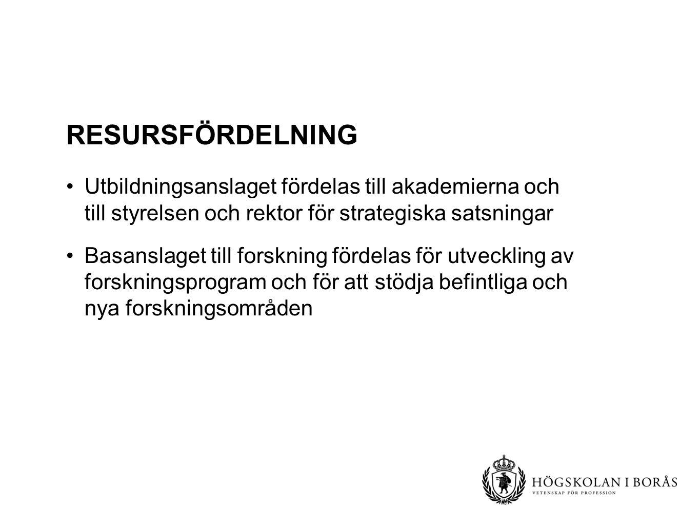 Resursfördelning Utbildningsanslaget fördelas till akademierna och till styrelsen och rektor för strategiska satsningar.