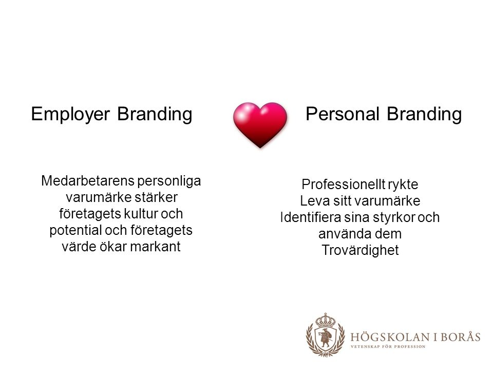 Employer Branding Personal Branding