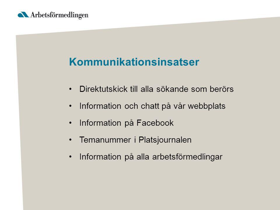 Kommunikationsinsatser