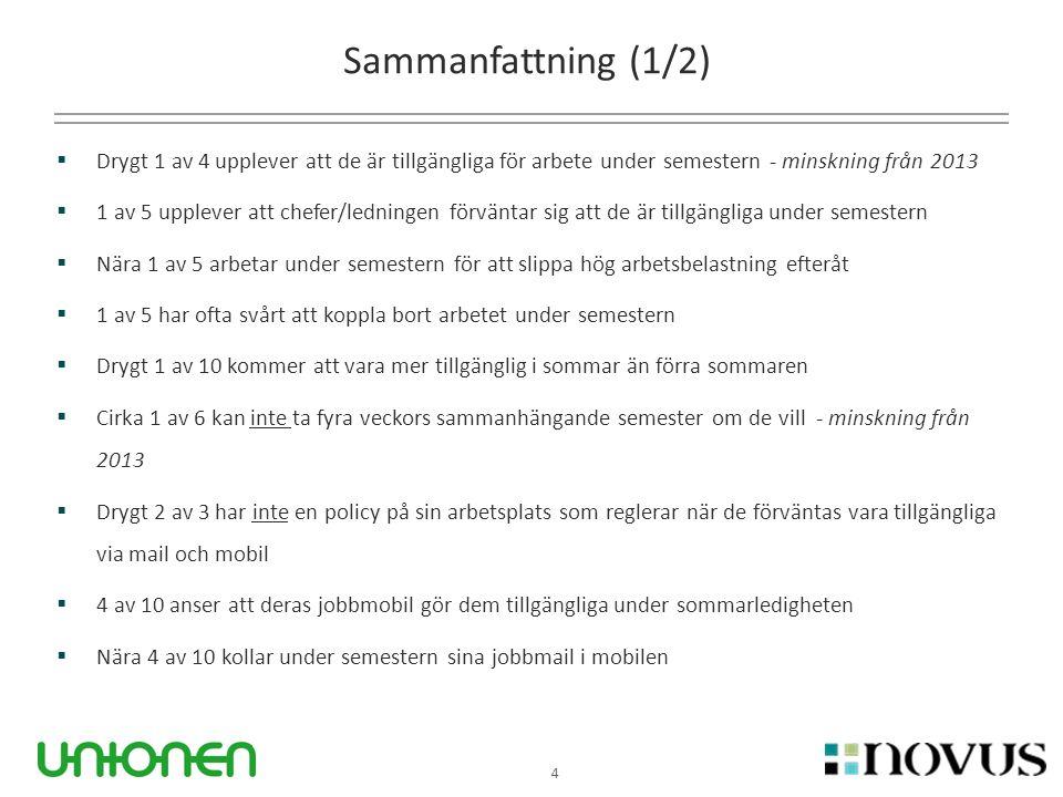 Sammanfattning (1/2) Drygt 1 av 4 upplever att de är tillgängliga för arbete under semestern - minskning från 2013.