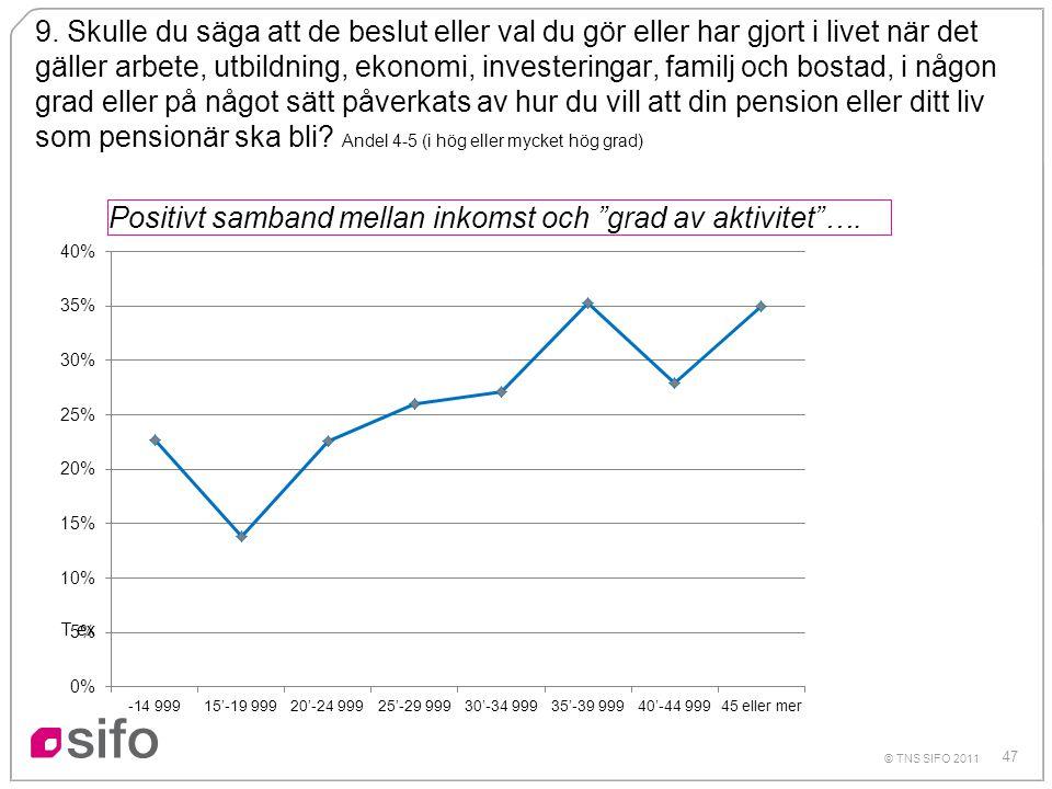 Positivt samband mellan inkomst och grad av aktivitet ….