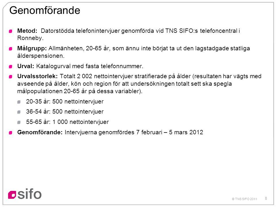 Genomförande Metod: Datorstödda telefonintervjuer genomförda vid TNS SIFO:s telefoncentral i Ronneby.