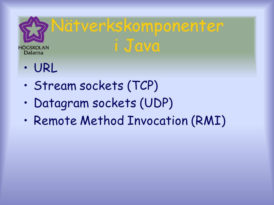 Nätverkskomponenter i Java