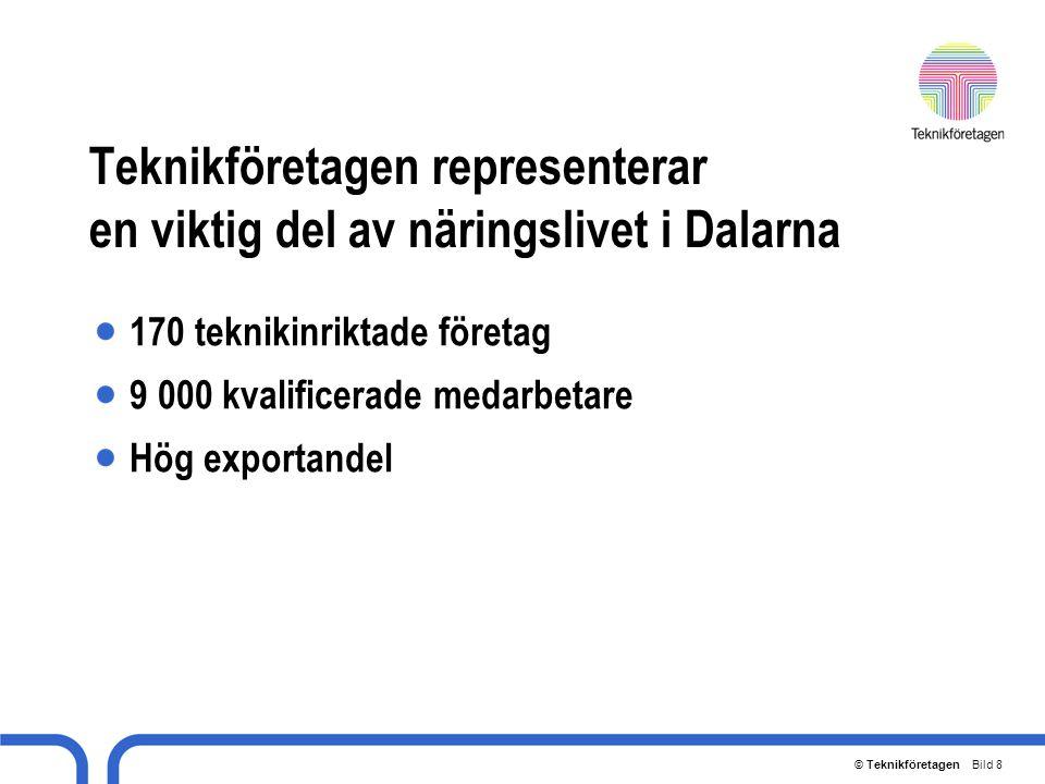 Teknikföretagen representerar en viktig del av näringslivet i Dalarna